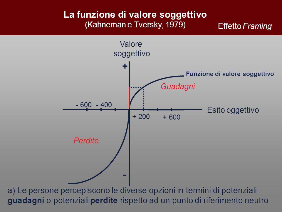 La funzione di valore soggettivo (Kahneman e Tversky, 1979)