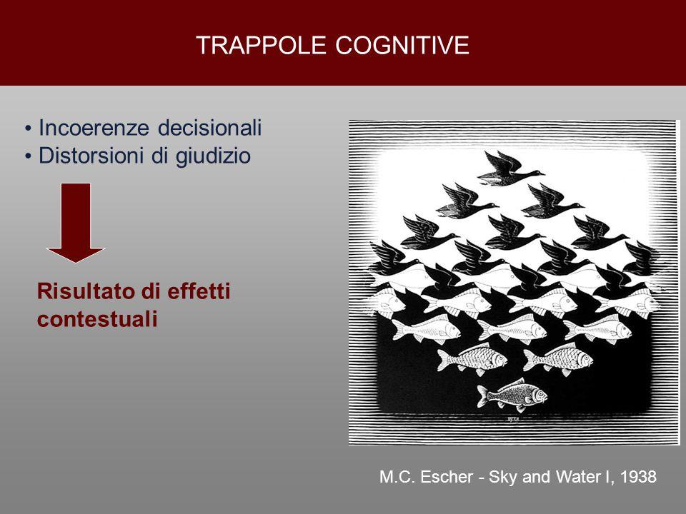 TRAPPOLE COGNITIVE Incoerenze decisionali Distorsioni di giudizio