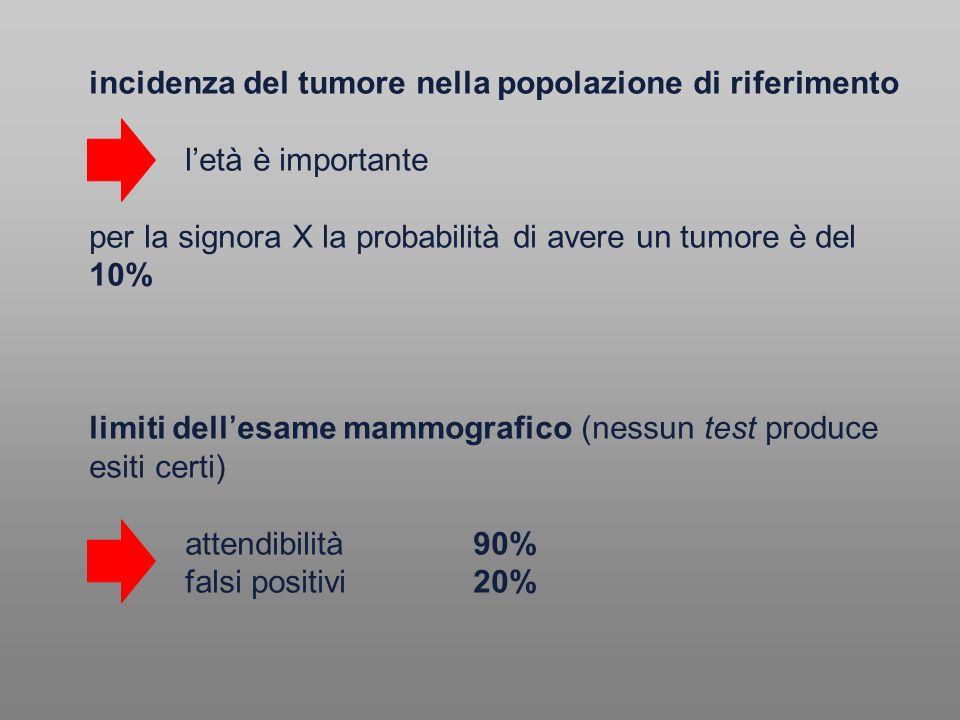 incidenza del tumore nella popolazione di riferimento