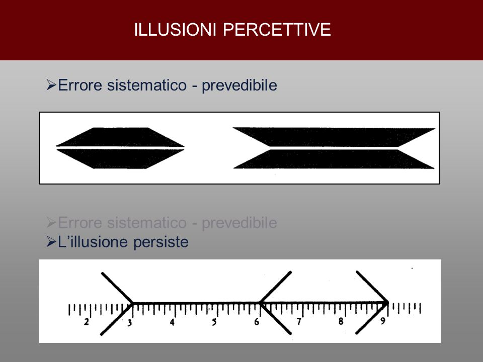 ILLUSIONI PERCETTIVE Errore sistematico - prevedibile