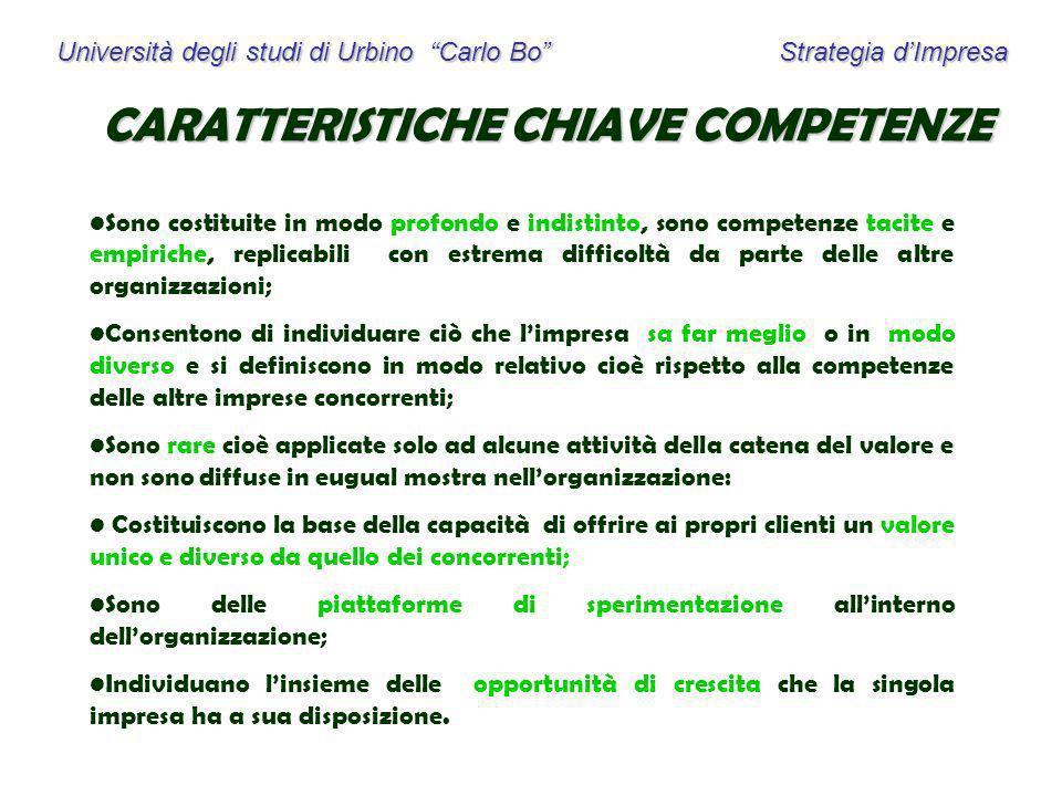 CARATTERISTICHE CHIAVE COMPETENZE