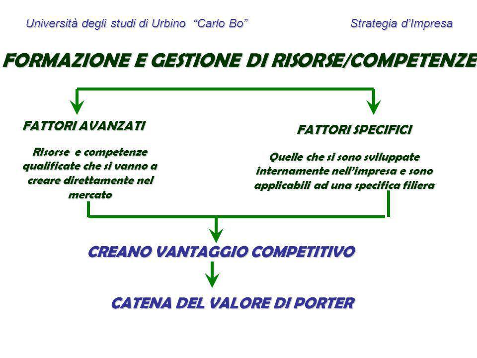 FORMAZIONE E GESTIONE DI RISORSE/COMPETENZE