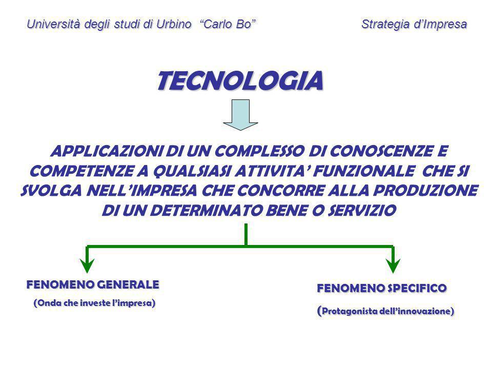 Università degli studi di Urbino Carlo Bo Strategia d'Impresa