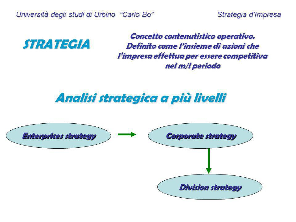 Analisi strategica a più livelli