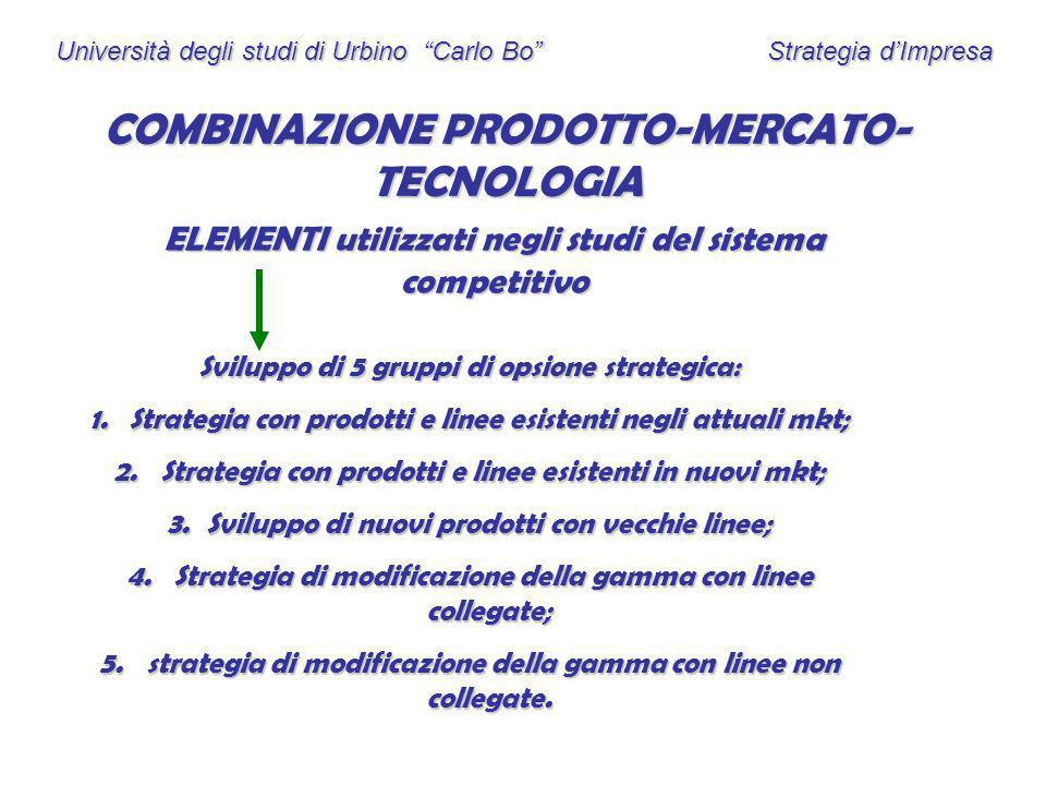 COMBINAZIONE PRODOTTO-MERCATO-TECNOLOGIA