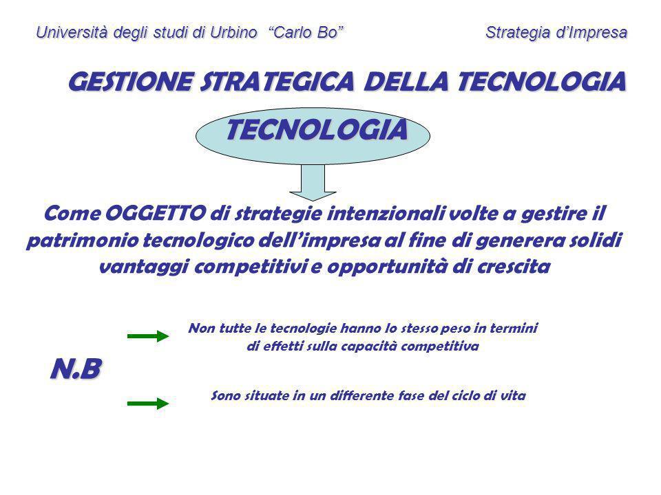 GESTIONE STRATEGICA DELLA TECNOLOGIA