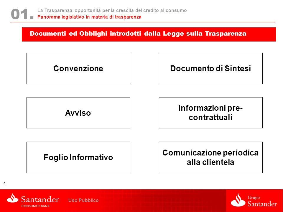 Informazioni pre-contrattuali Comunicazione periodica alla clientela