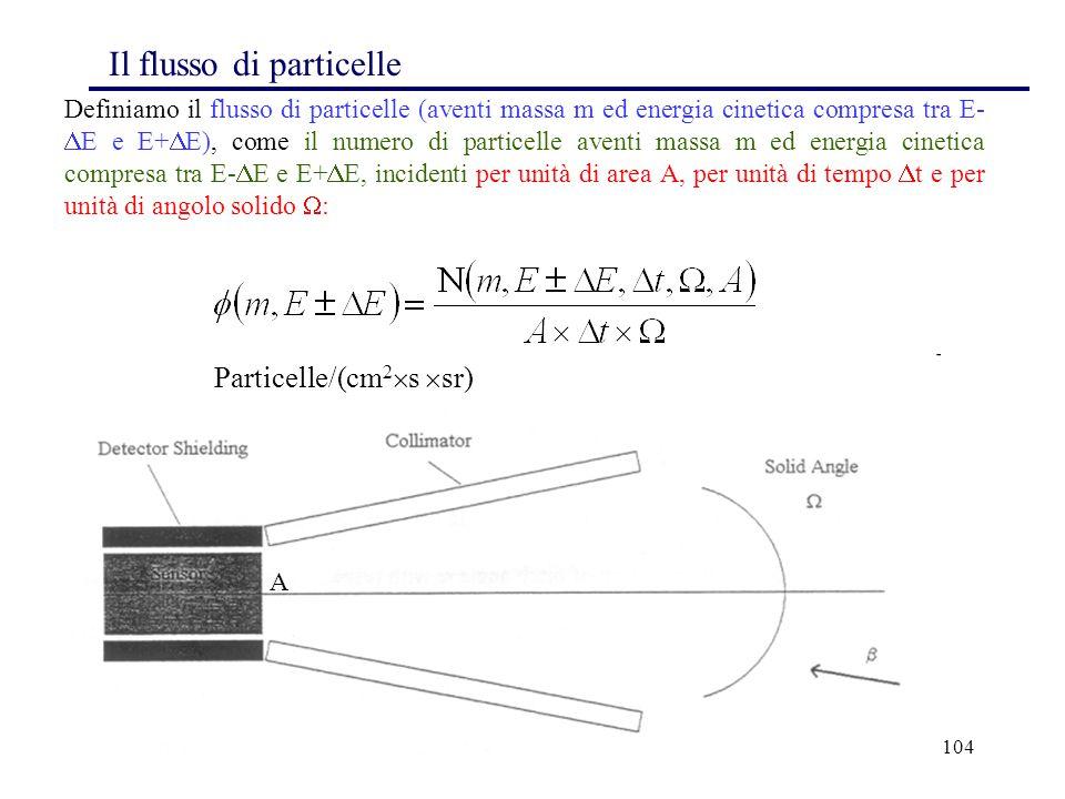 Particelle/(cm2s sr)