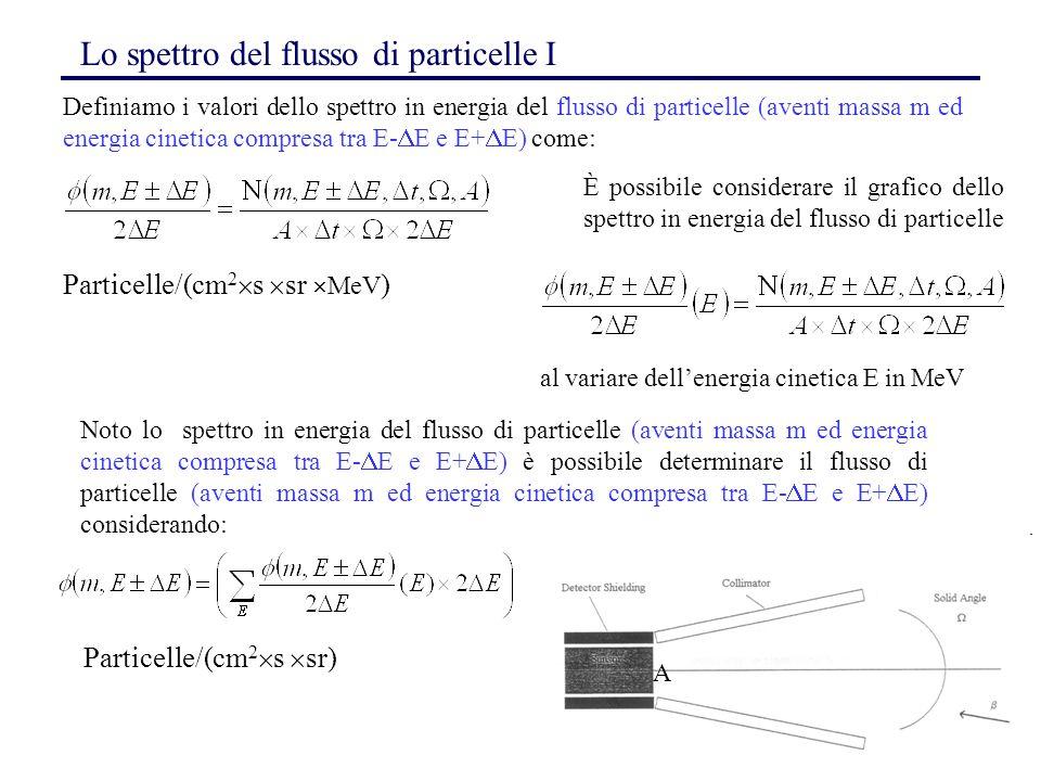 Lo spettro del flusso di particelle I