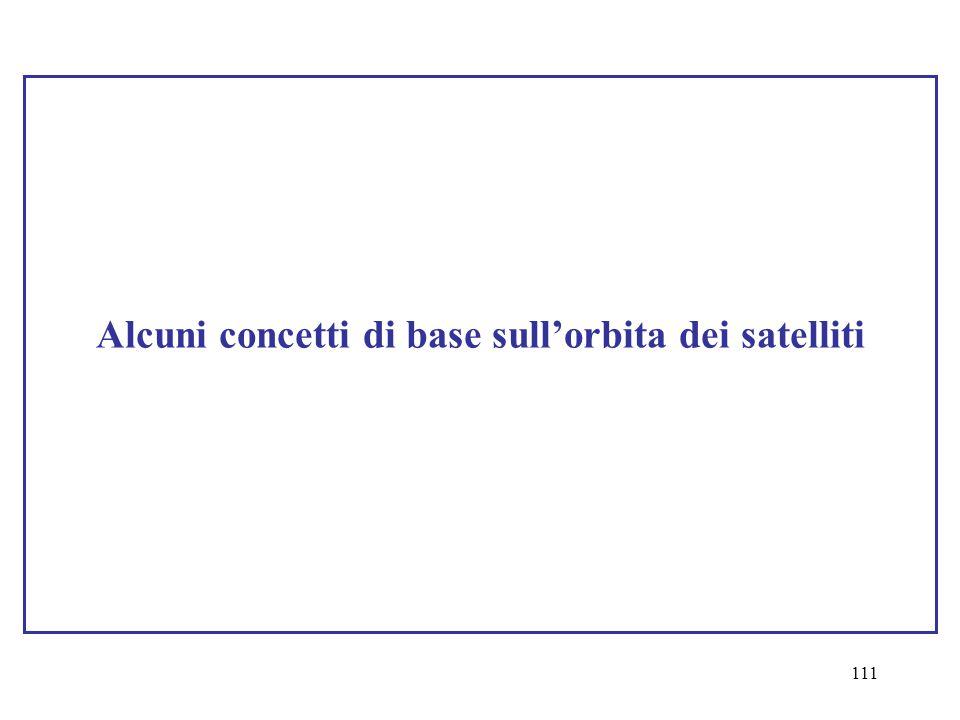 Alcuni concetti di base sull'orbita dei satelliti