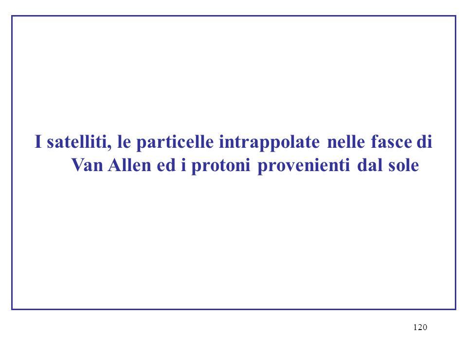 I satelliti, le particelle intrappolate nelle fasce di Van Allen ed i protoni provenienti dal sole