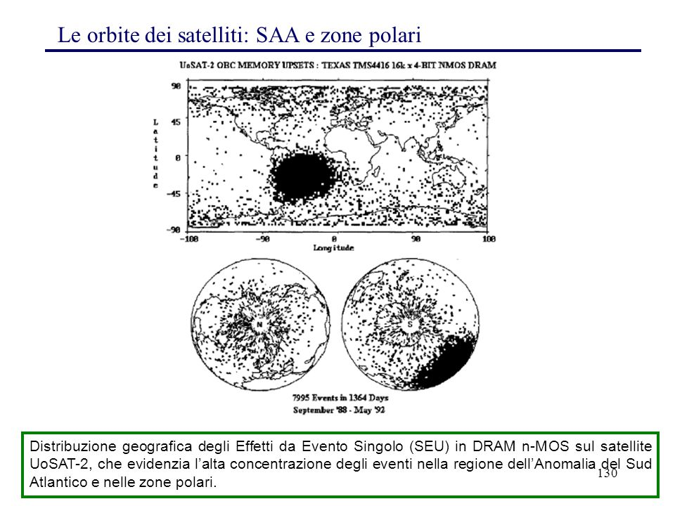 Le orbite dei satelliti: SAA e zone polari