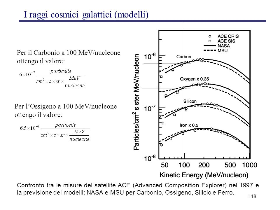 I raggi cosmici galattici (modelli)