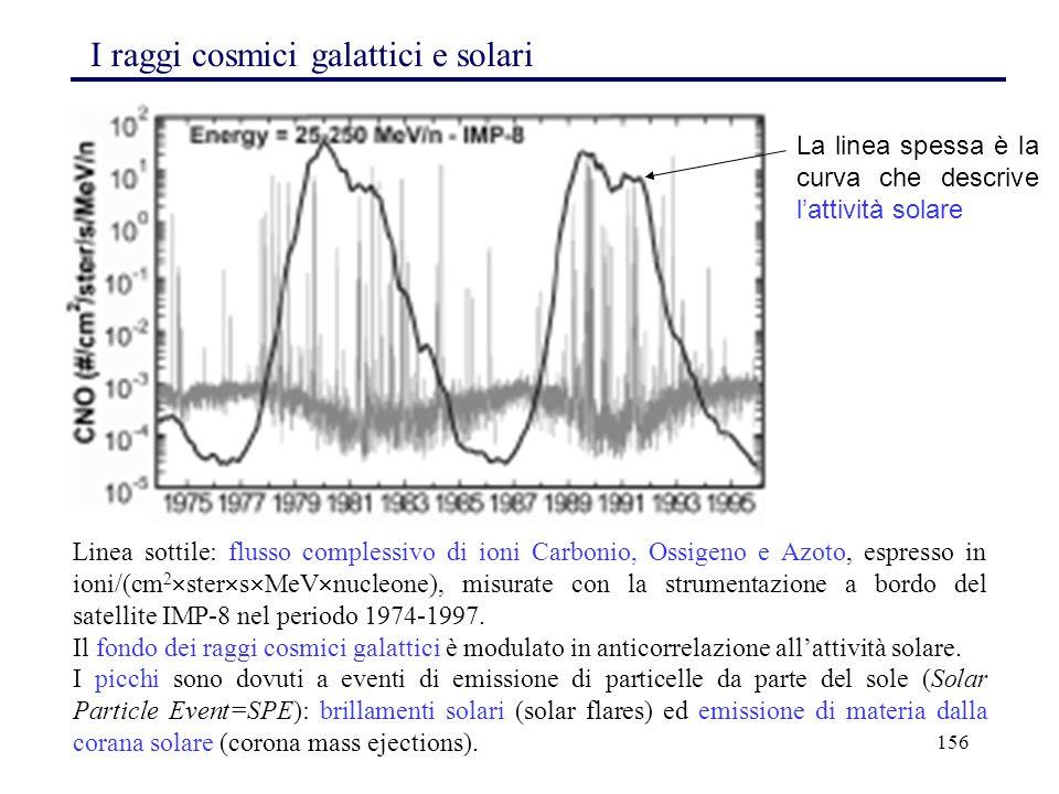 I raggi cosmici galattici e solari