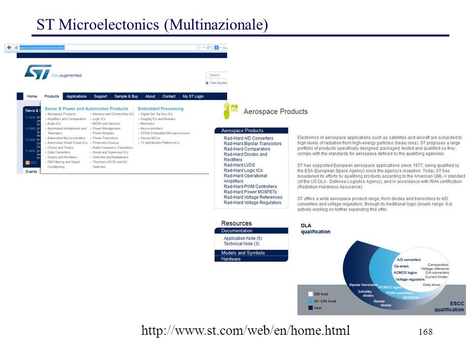 ST Microelectonics (Multinazionale)