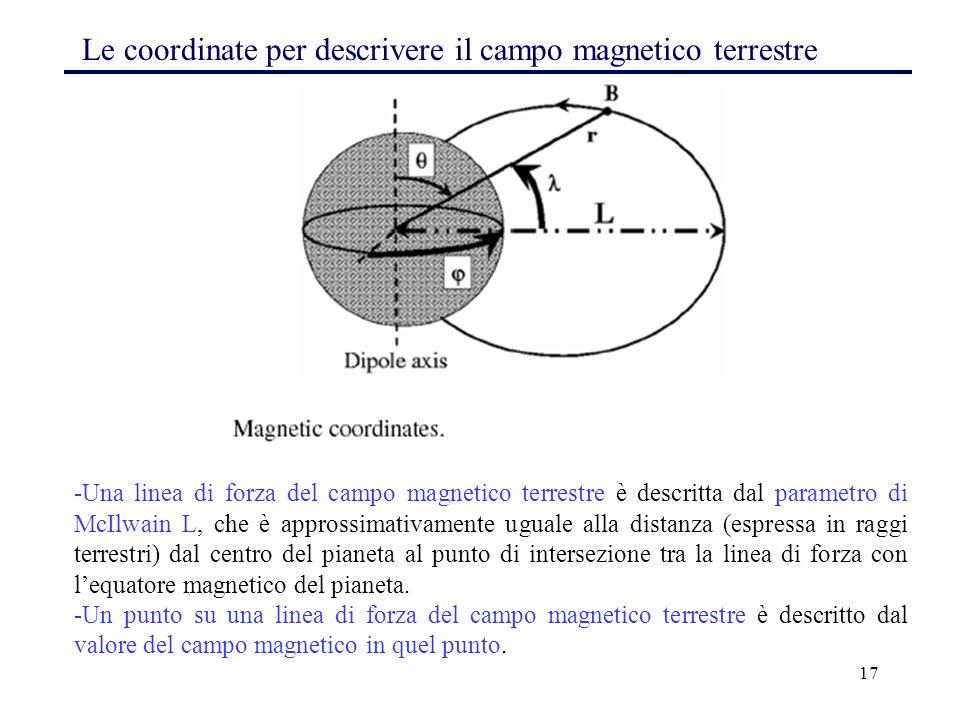 Le coordinate per descrivere il campo magnetico terrestre
