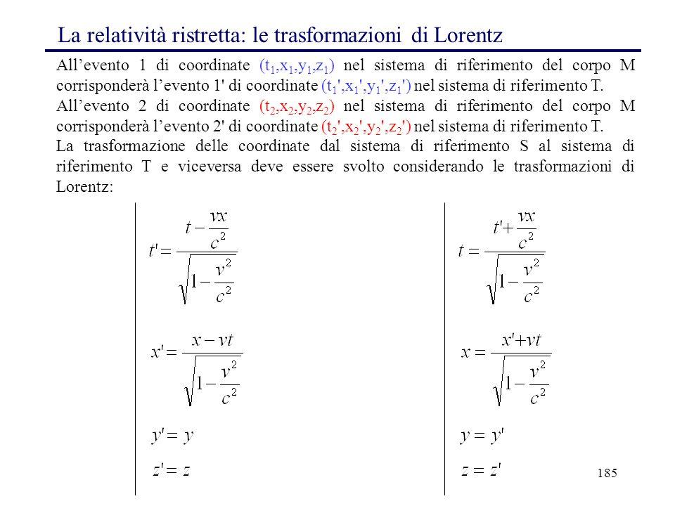 La relatività ristretta: le trasformazioni di Lorentz