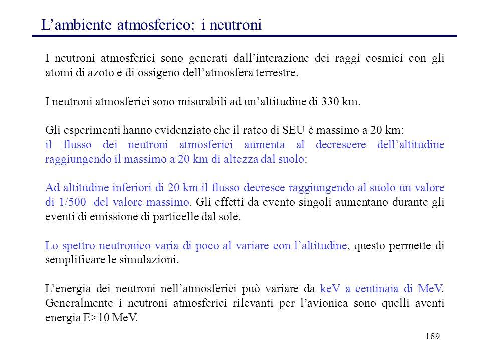 L'ambiente atmosferico: i neutroni