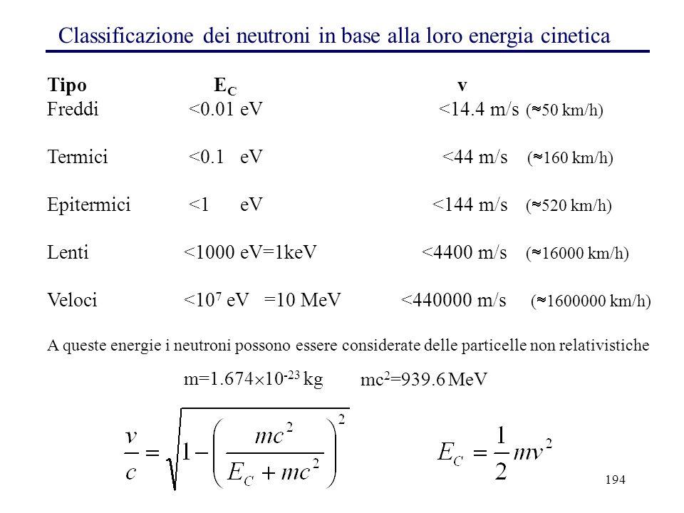 Classificazione dei neutroni in base alla loro energia cinetica