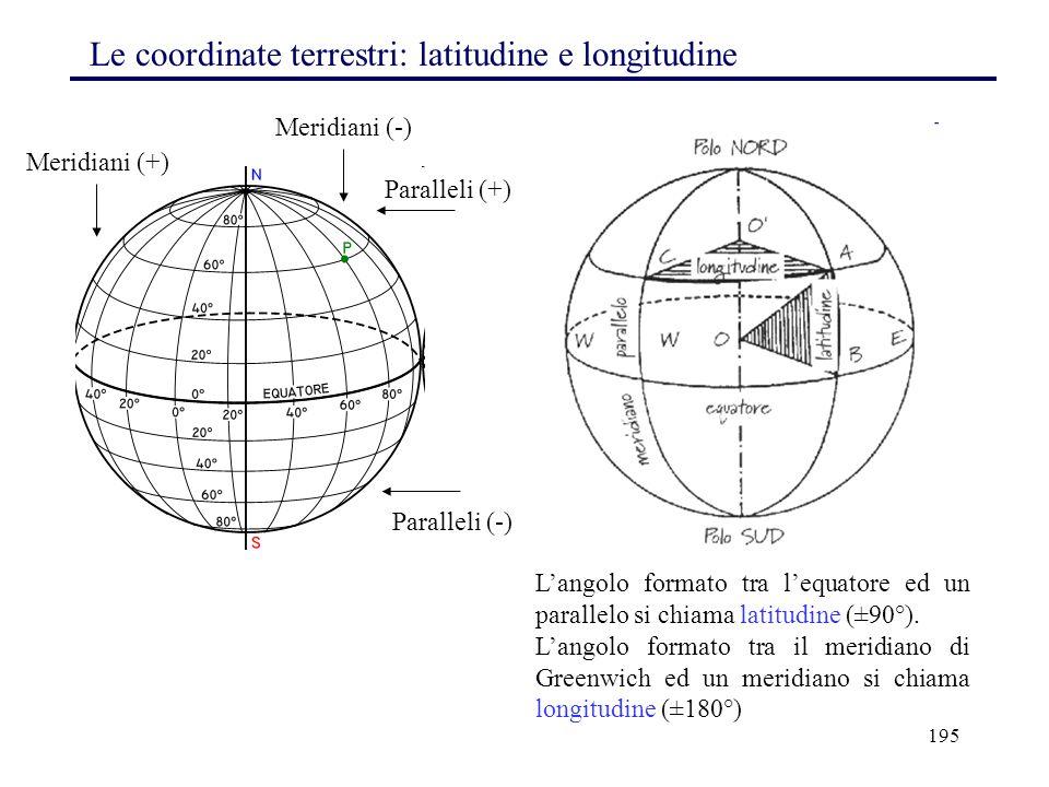 Le coordinate terrestri: latitudine e longitudine