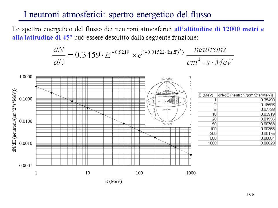 I neutroni atmosferici: spettro energetico del flusso