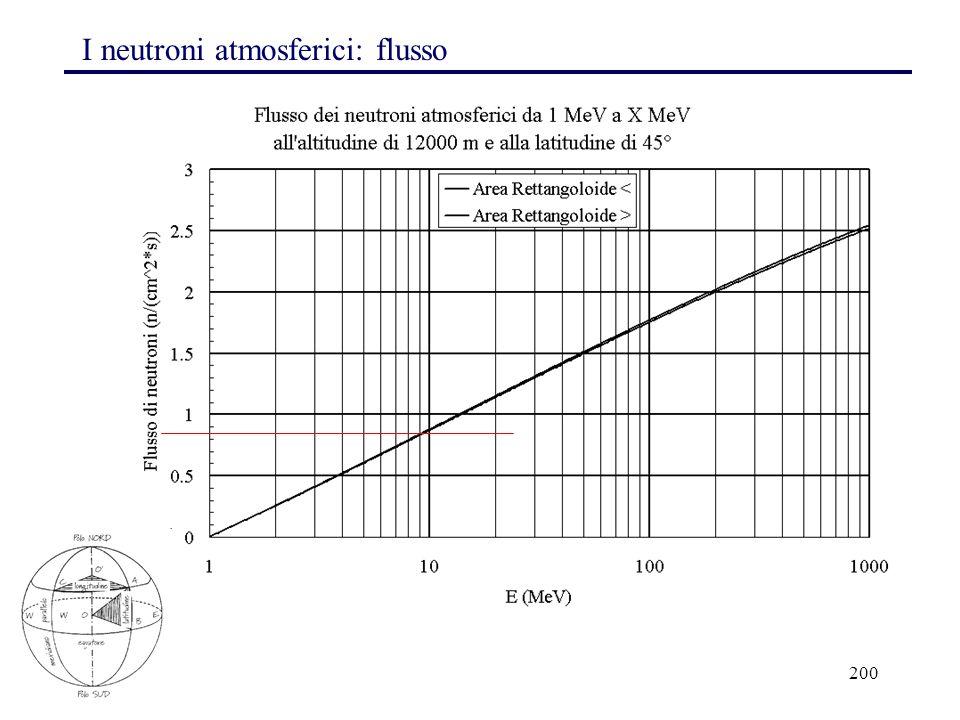 I neutroni atmosferici: flusso