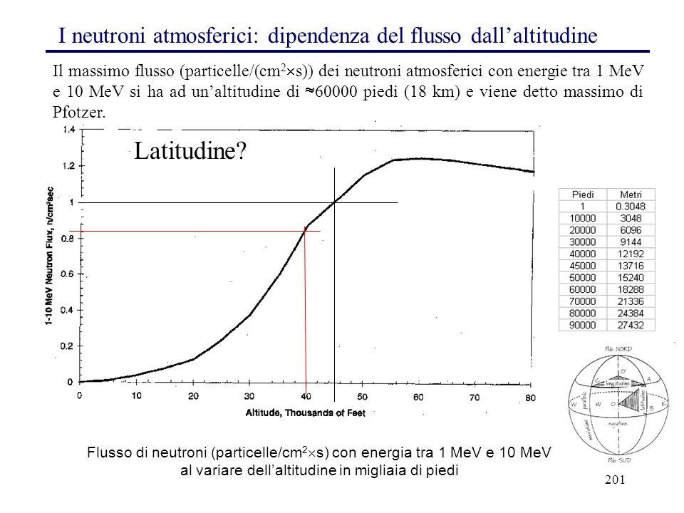 I neutroni atmosferici: dipendenza del flusso dall'altitudine