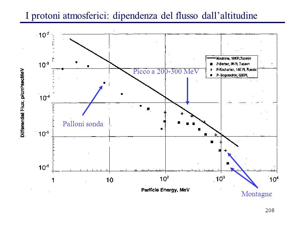 I protoni atmosferici: dipendenza del flusso dall'altitudine