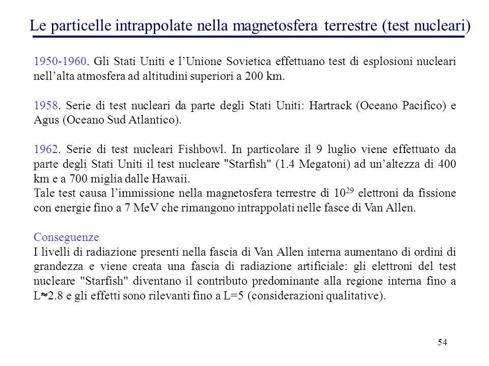 Le particelle intrappolate nella magnetosfera terrestre (test nucleari)