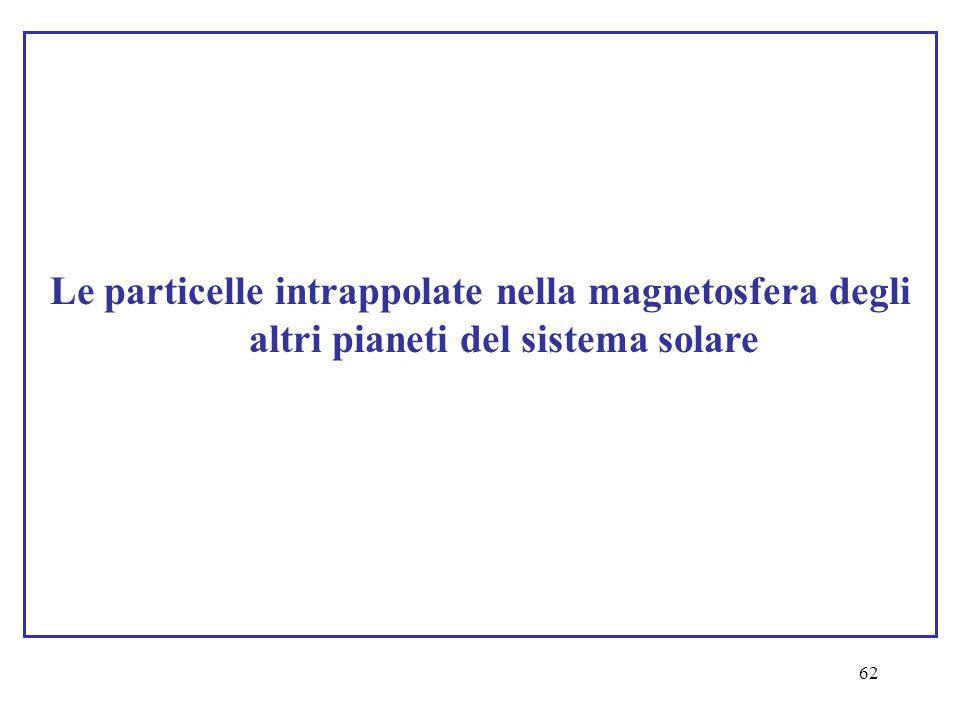 Le particelle intrappolate nella magnetosfera degli altri pianeti del sistema solare