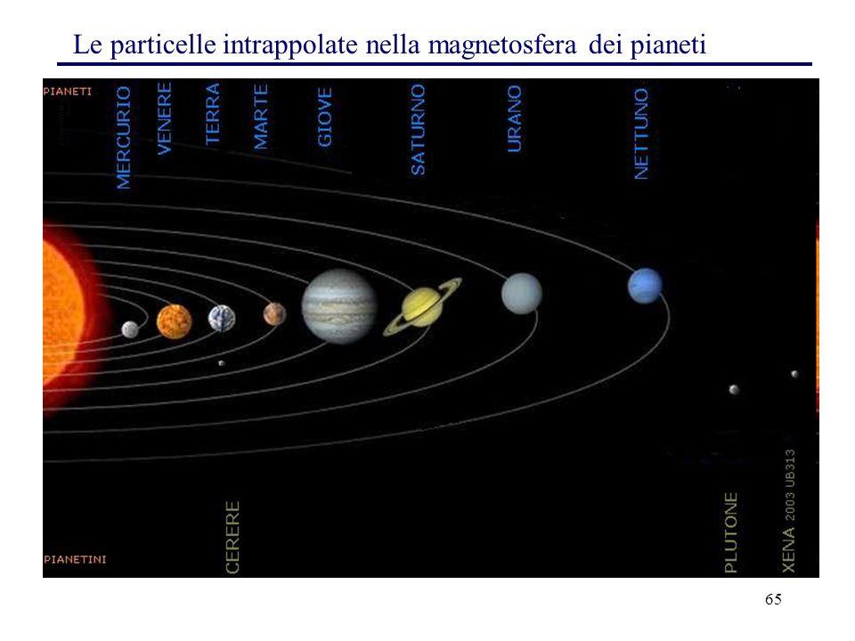 Le particelle intrappolate nella magnetosfera dei pianeti