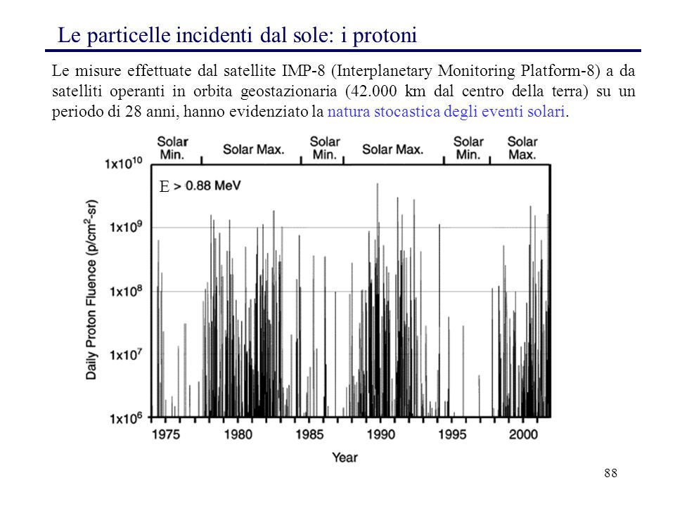 Le particelle incidenti dal sole: i protoni