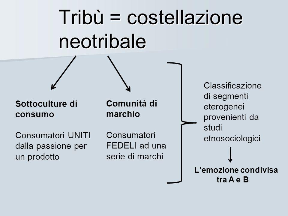 Tribù = costellazione neotribale