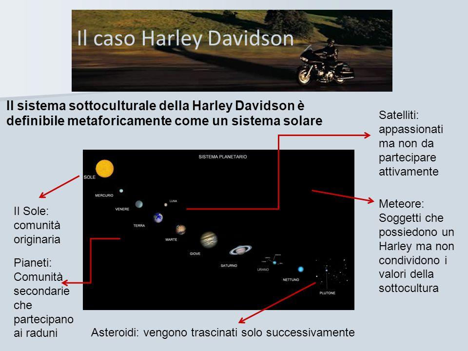 Il caso Harley Davidson