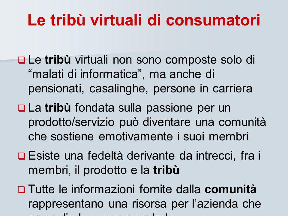 Le tribù virtuali di consumatori