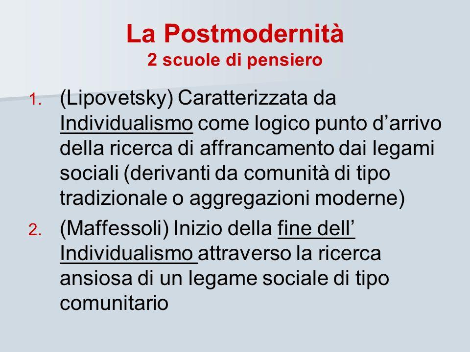 La Postmodernità 2 scuole di pensiero