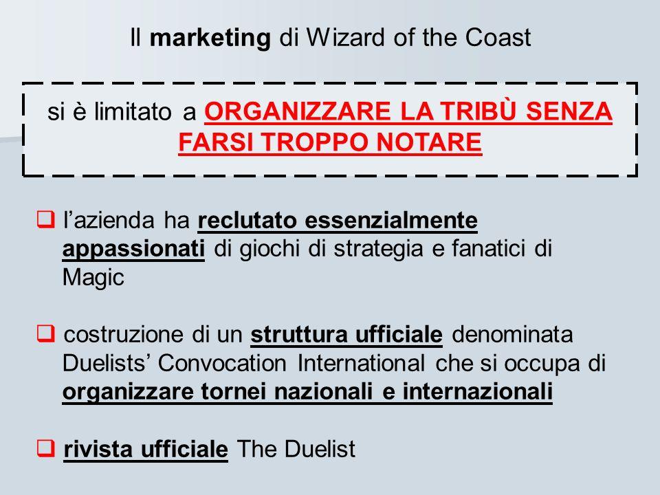 Il marketing di Wizard of the Coast