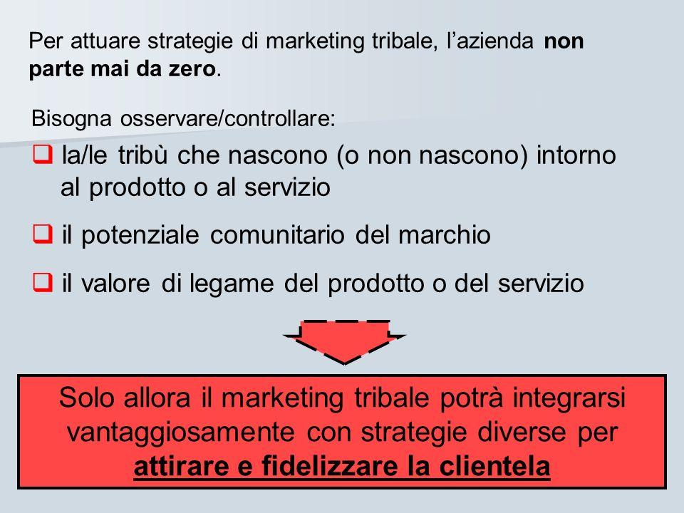 Per attuare strategie di marketing tribale, l'azienda non parte mai da zero.
