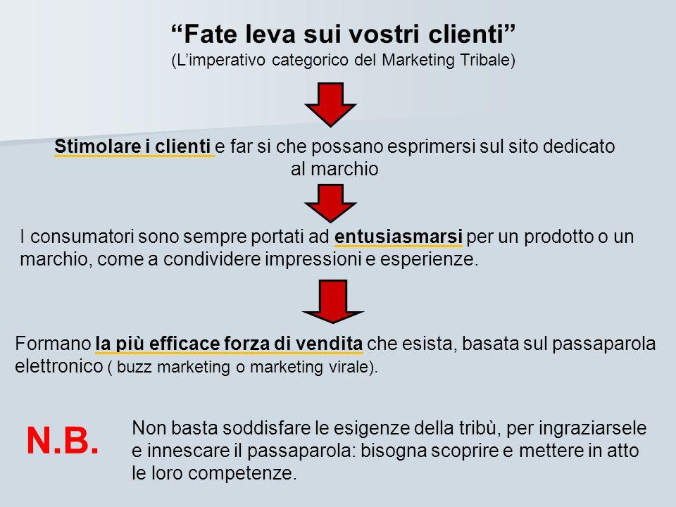 Fate leva sui vostri clienti