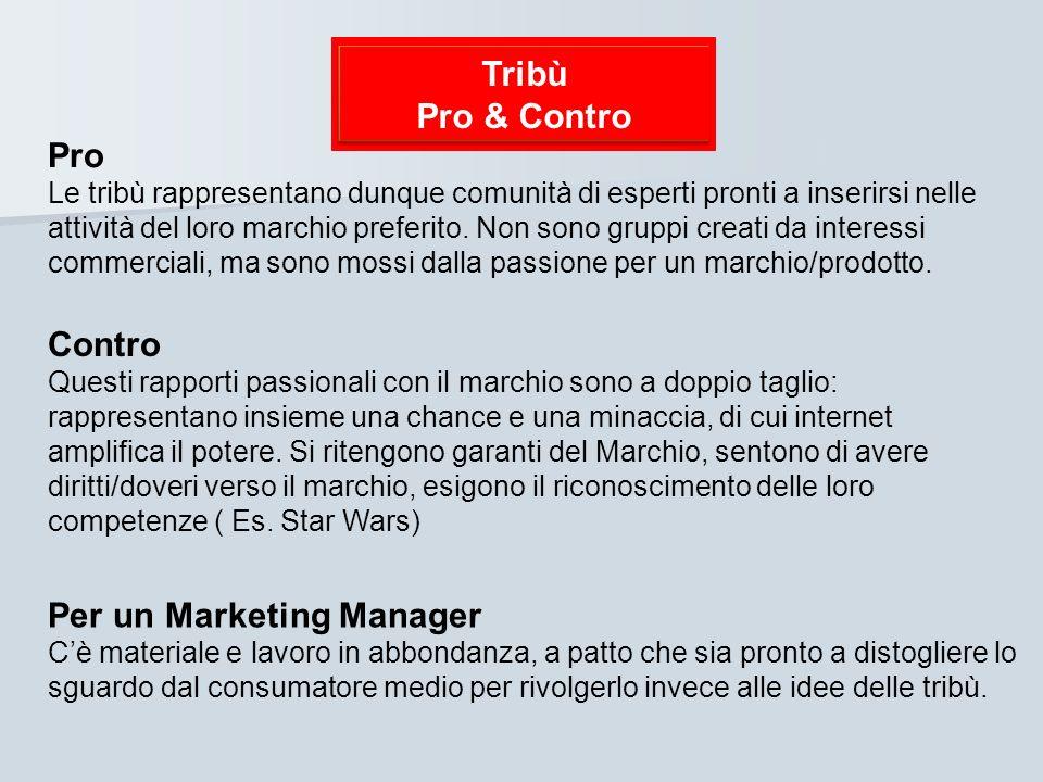 Per un Marketing Manager