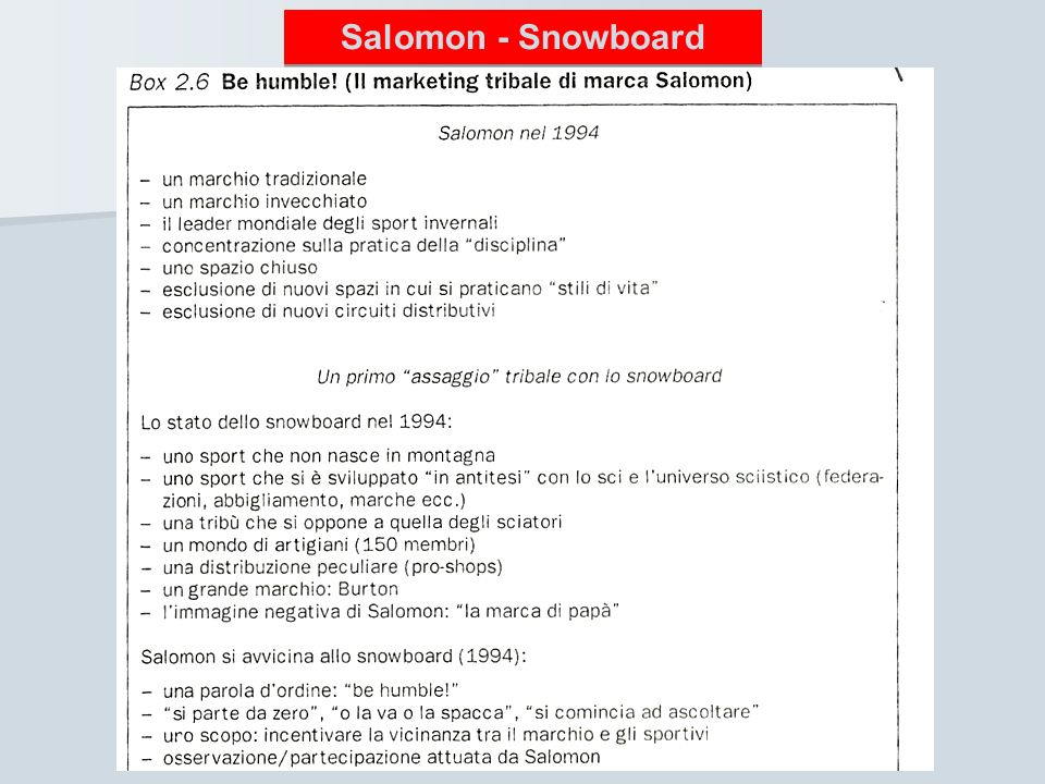 Salomon - Snowboard