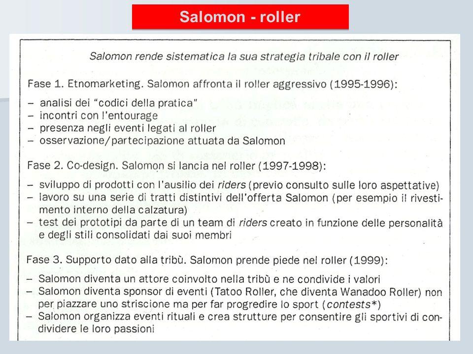 Salomon - roller
