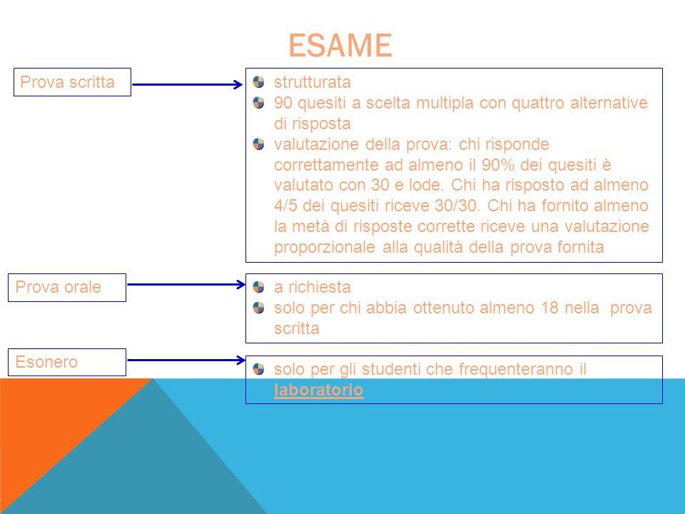Crediti ESAME Prova scritta strutturata