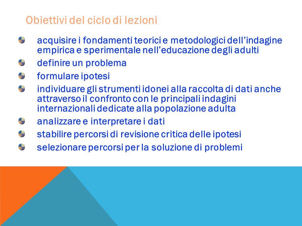 Laboratorio Obiettivi del ciclo di lezioni