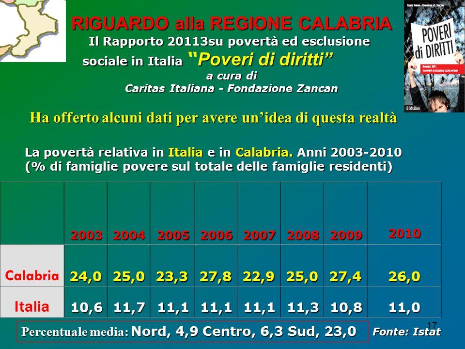 RIGUARDO alla REGIONE CALABRIA Caritas Italiana - Fondazione Zancan