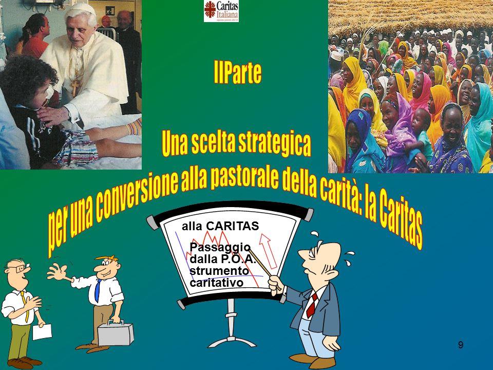 per una conversione alla pastorale della carità: la Caritas