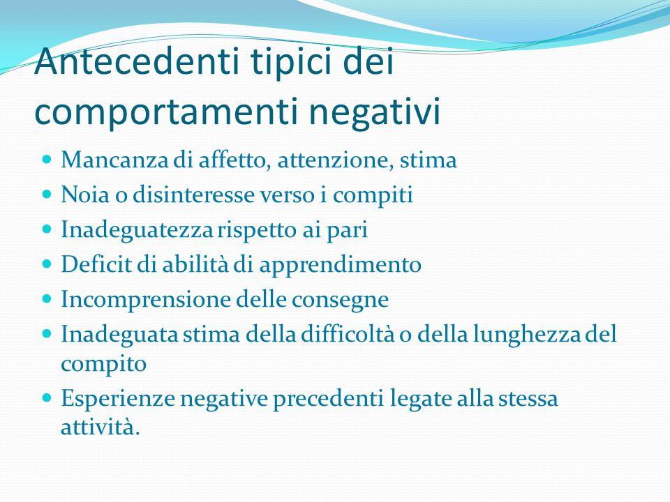 Antecedenti tipici dei comportamenti negativi