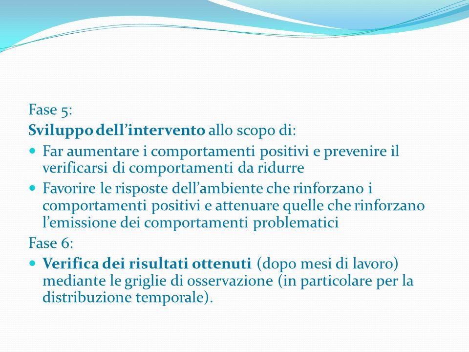 Fase 5: Sviluppo dell'intervento allo scopo di: Far aumentare i comportamenti positivi e prevenire il verificarsi di comportamenti da ridurre.