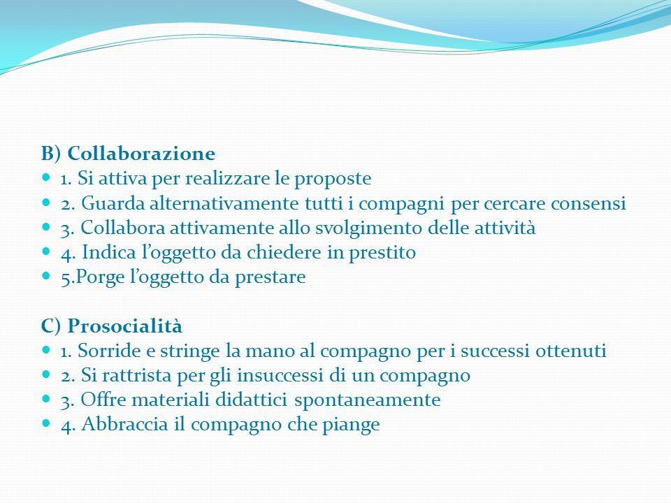 B) Collaborazione 1. Si attiva per realizzare le proposte. 2. Guarda alternativamente tutti i compagni per cercare consensi.