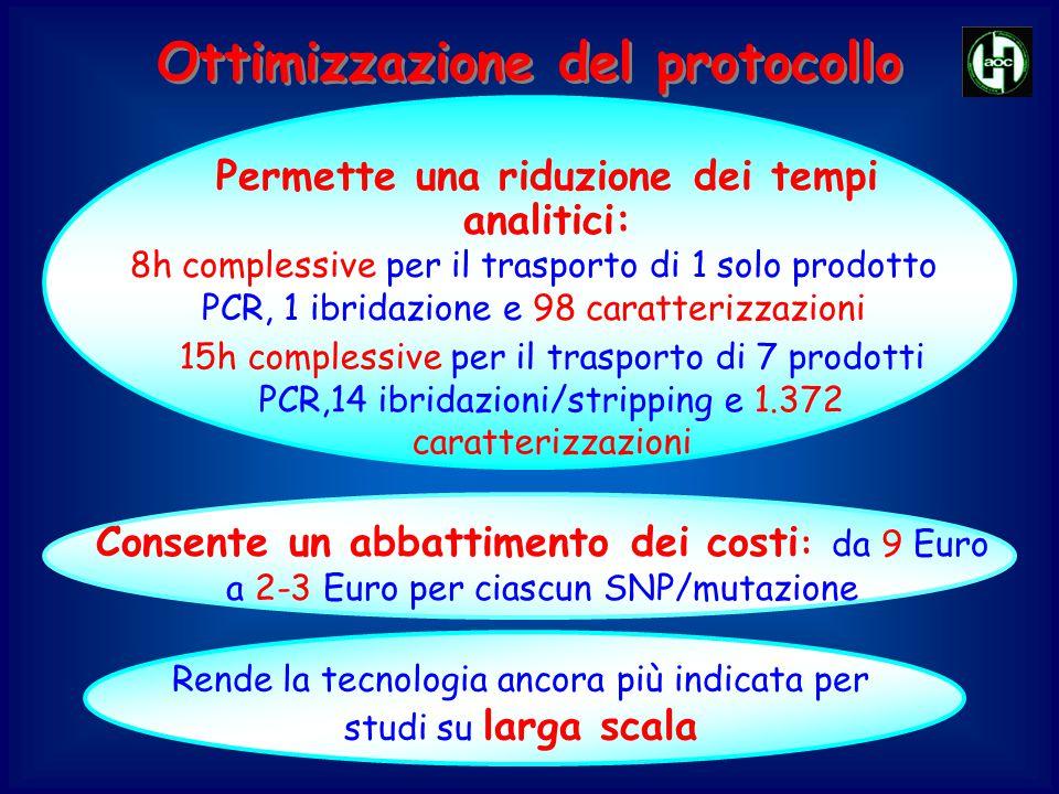 Ottimizzazione del protocollo